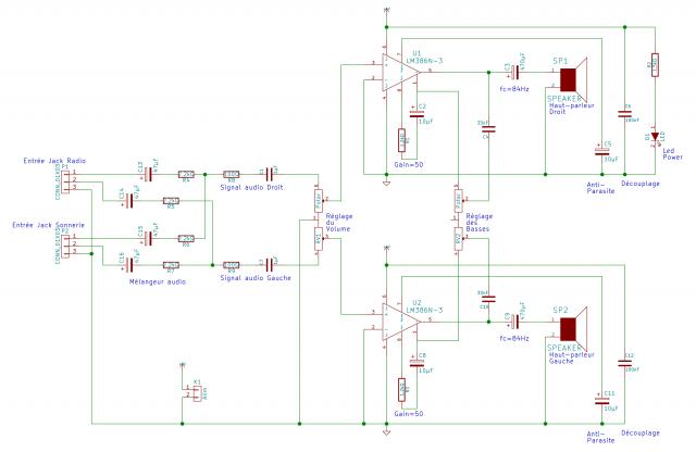 AmpliAudioStructurel.png